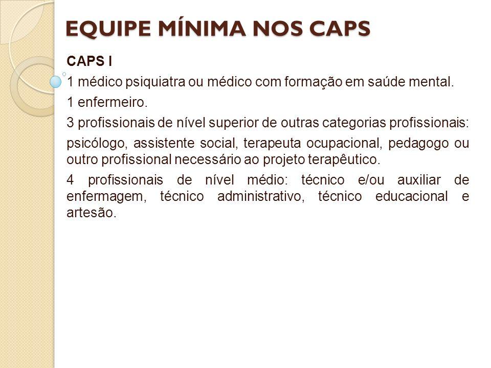 EQUIPE MÍNIMA NOS CAPS CAPS I 1 médico psiquiatra ou médico com formação em saúde mental. 1 enfermeiro. 3 profissionais de nível superior de outras ca