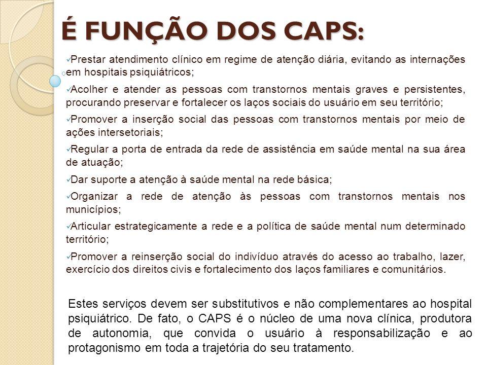 É FUNÇÃO DOS CAPS: Prestar atendimento clínico em regime de atenção diária, evitando as internações em hospitais psiquiátricos; Acolher e atender as p