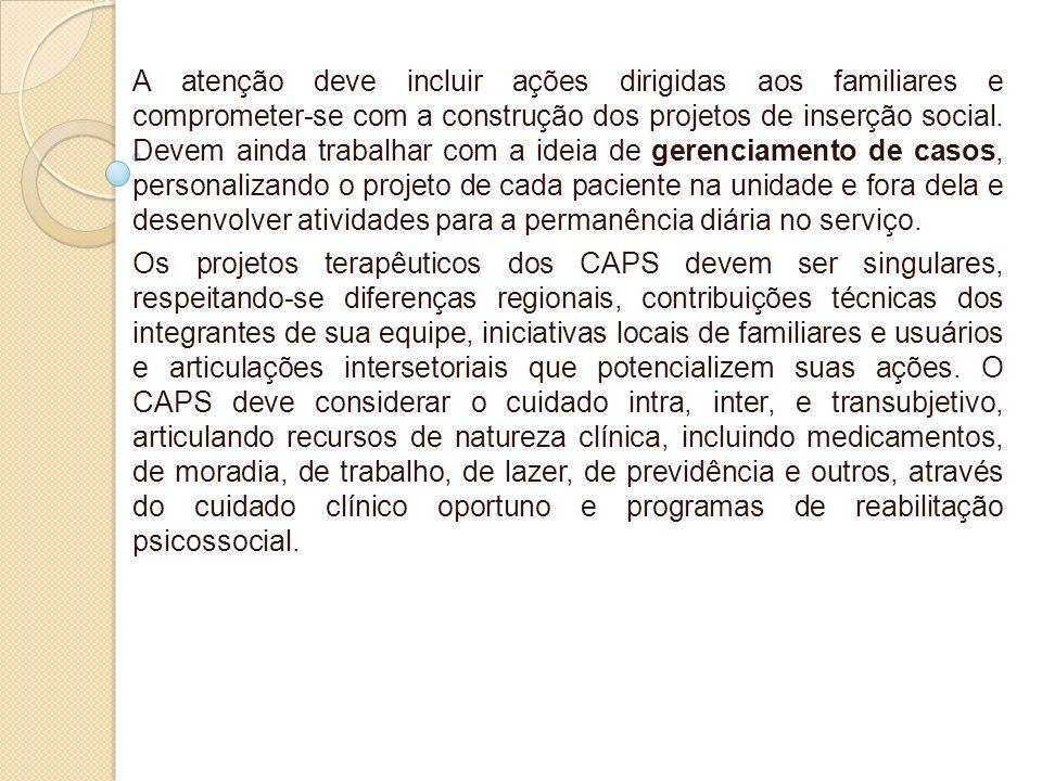 TIPOS DE CAPS CAPS I e CAPS II: são CAPS para atendimento diário de adultos, em sua população de abrangência, com transtornos mentais severos e persistentes.