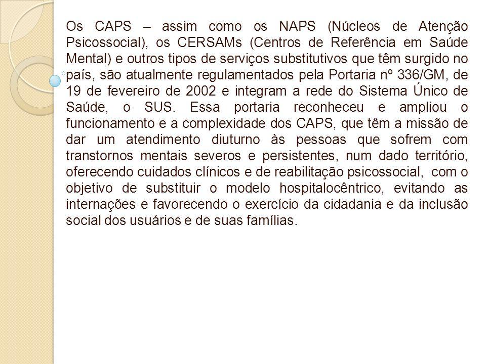 Os CAPS – assim como os NAPS (Núcleos de Atenção Psicossocial), os CERSAMs (Centros de Referência em Saúde Mental) e outros tipos de serviços substitu