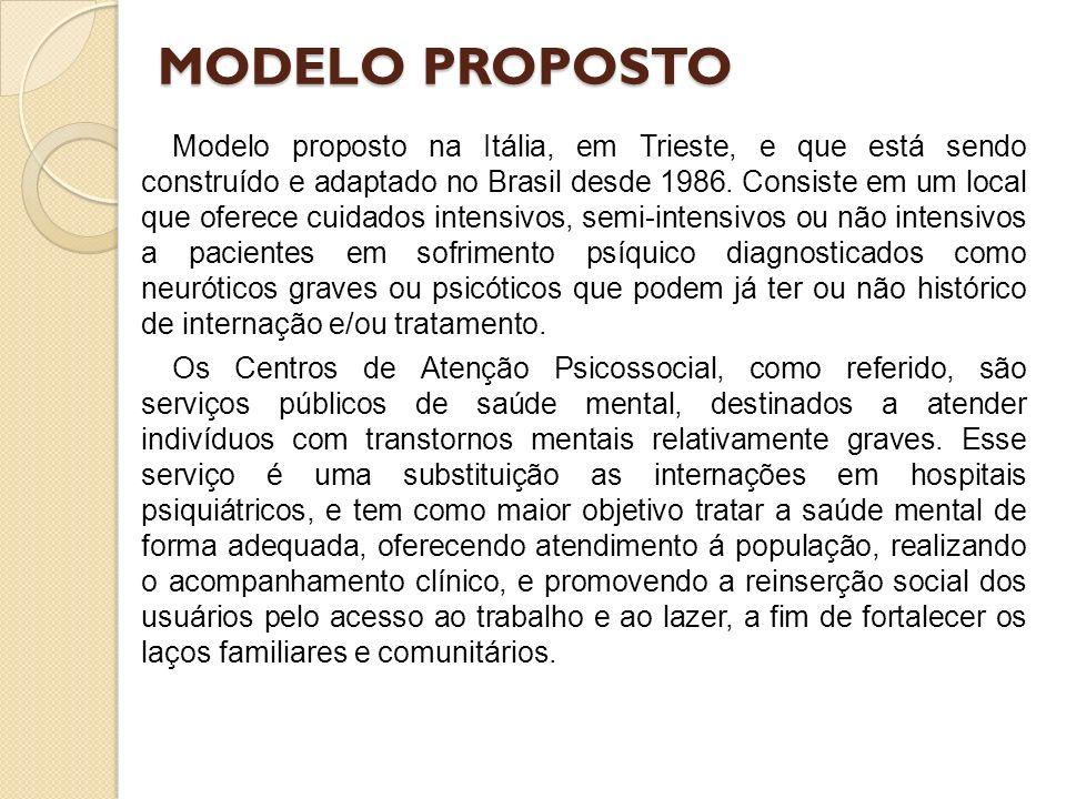 MODELO PROPOSTO Modelo proposto na Itália, em Trieste, e que está sendo construído e adaptado no Brasil desde 1986. Consiste em um local que oferece c