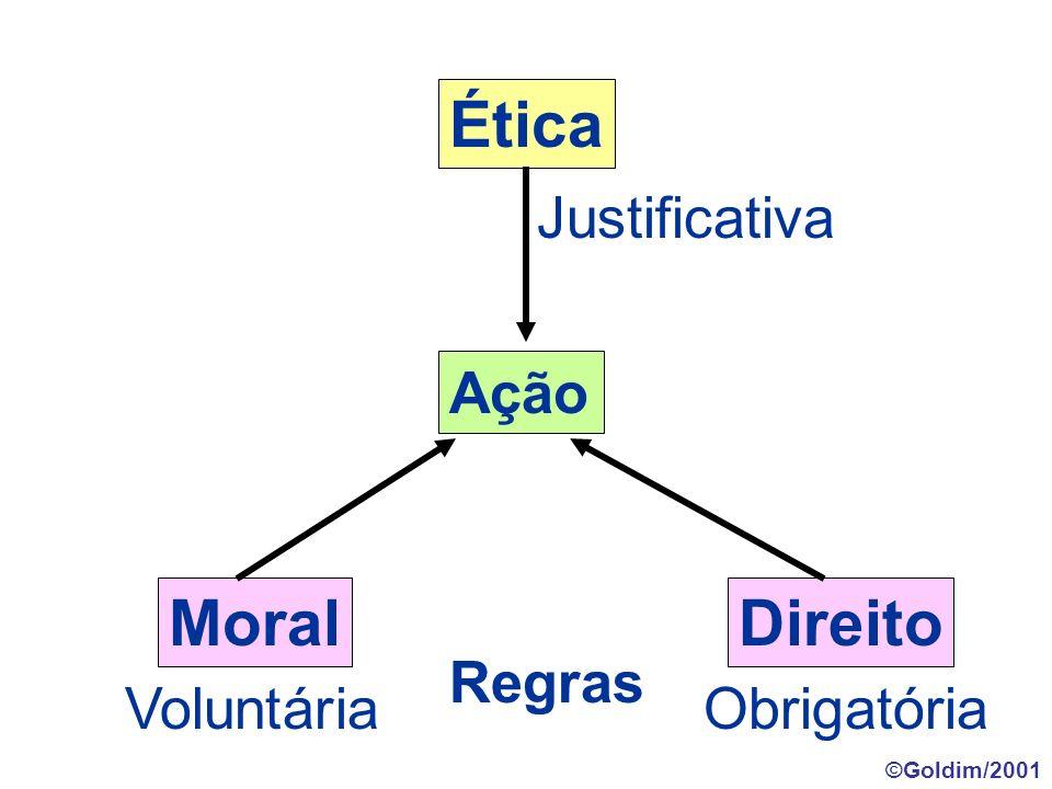 Ação Ética MoralDireito Regras VoluntáriaObrigatória Justificativa ©Goldim/2001