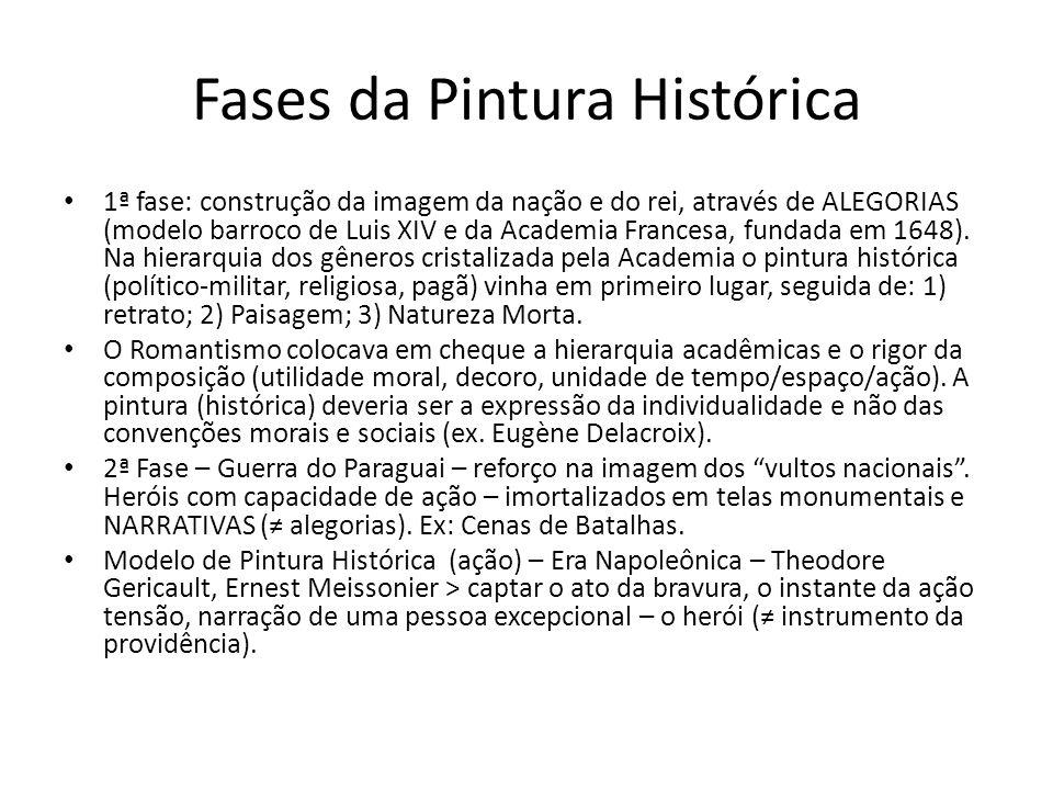 Fases da Pintura Histórica 1ª fase: construção da imagem da nação e do rei, através de ALEGORIAS (modelo barroco de Luis XIV e da Academia Francesa, f