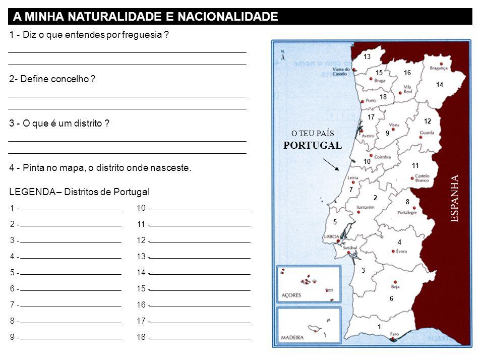 ESPANHA O TEU PAÍS PORTUGAL A MINHA NATURALIDADE E NACIONALIDADE 1 - Diz o que entendes por freguesia ? 2- Define concelho ? 3 - O que é um distrito ?
