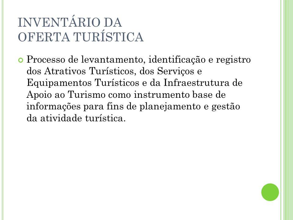 INVENTÁRIO DA OFERTA TURÍSTICA Processo de levantamento, identificação e registro dos Atrativos Turísticos, dos Serviços e Equipamentos Turísticos e d