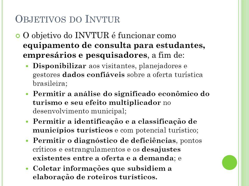 O BJETIVOS DO I NVTUR O objetivo do INVTUR é funcionar como equipamento de consulta para estudantes, empresários e pesquisadores, a fim de: Disponibil