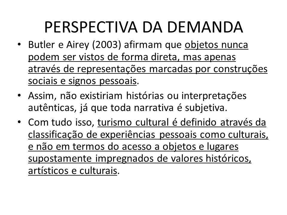PERSPECTIVA DA DEMANDA Butler e Airey (2003) afirmam que objetos nunca podem ser vistos de forma direta, mas apenas através de representações marcadas