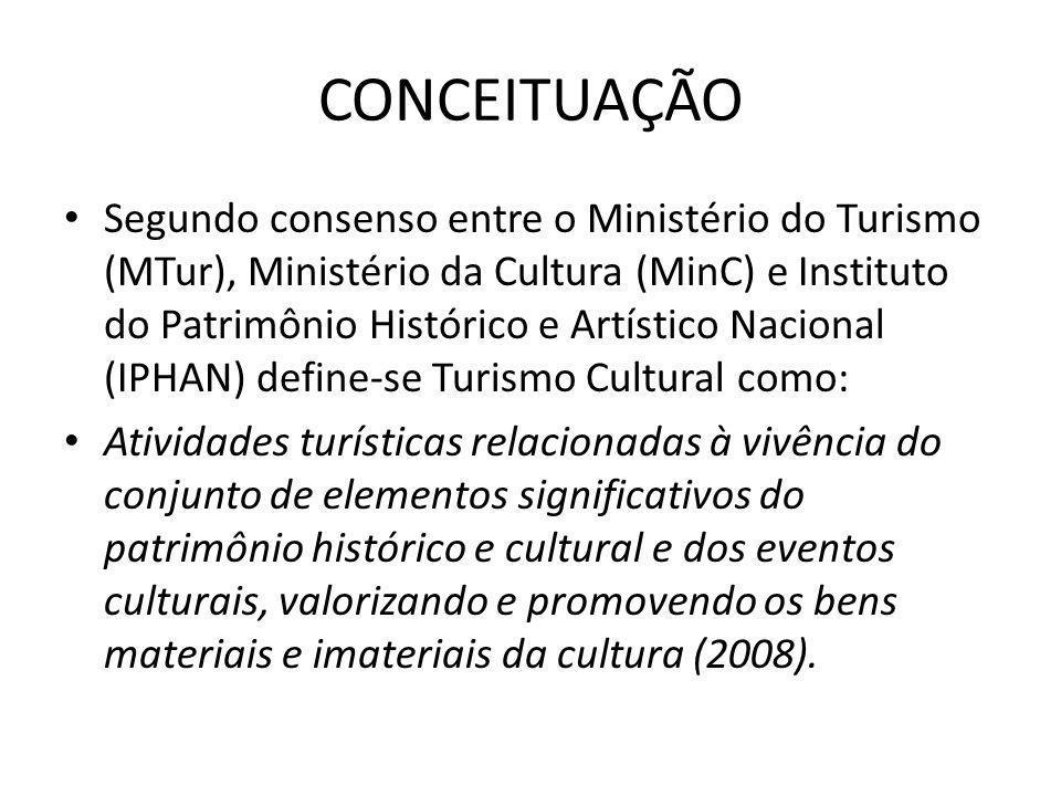 CONCEITUAÇÃO Segundo consenso entre o Ministério do Turismo (MTur), Ministério da Cultura (MinC) e Instituto do Patrimônio Histórico e Artístico Nacio