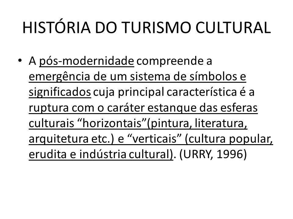 HISTÓRIA DO TURISMO CULTURAL A pós-modernidade compreende a emergência de um sistema de símbolos e significados cuja principal característica é a rupt