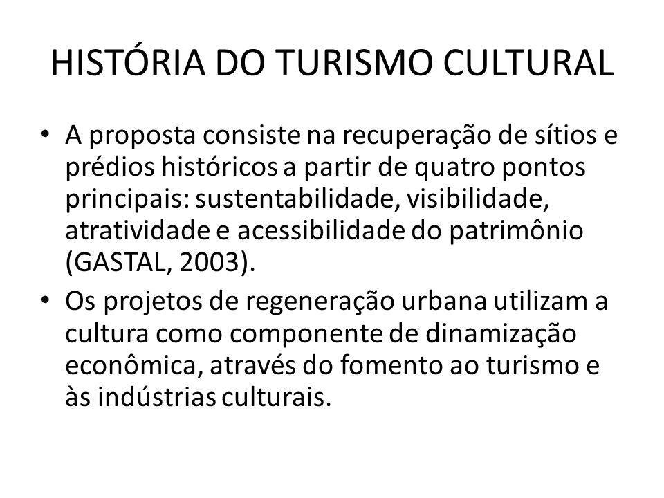 HISTÓRIA DO TURISMO CULTURAL A proposta consiste na recuperação de sítios e prédios históricos a partir de quatro pontos principais: sustentabilidade,