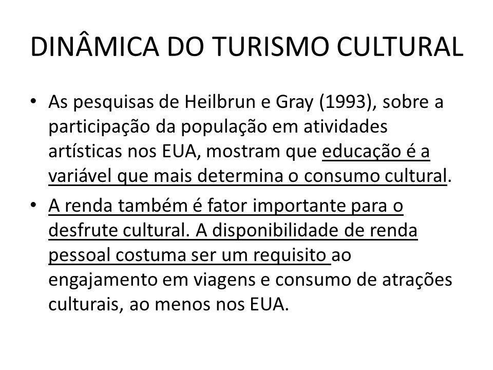 DINÂMICA DO TURISMO CULTURAL As pesquisas de Heilbrun e Gray (1993), sobre a participação da população em atividades artísticas nos EUA, mostram que e