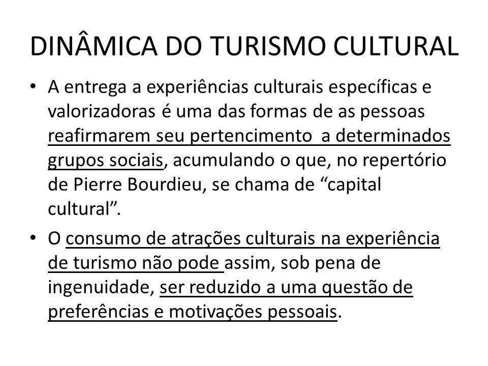 DINÂMICA DO TURISMO CULTURAL A entrega a experiências culturais específicas e valorizadoras é uma das formas de as pessoas reafirmarem seu pertencimen