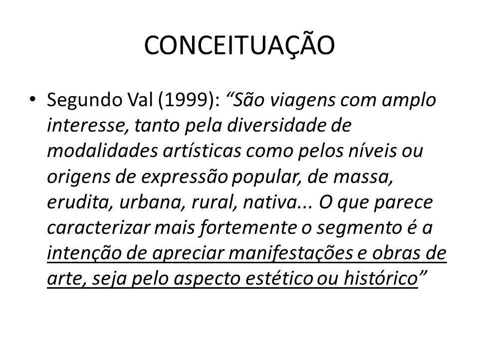CONCEITUAÇÃO Segundo Val (1999): São viagens com amplo interesse, tanto pela diversidade de modalidades artísticas como pelos níveis ou origens de exp