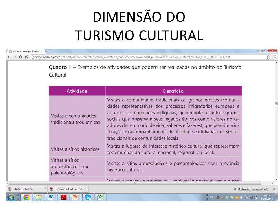 DIMENSÃO DO TURISMO CULTURAL