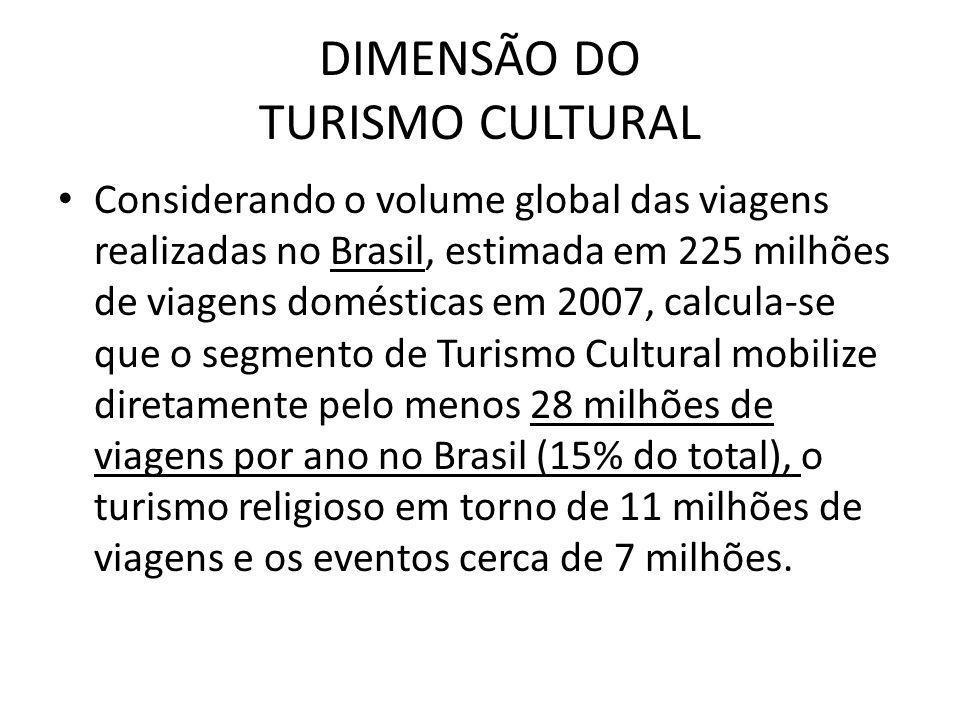 DIMENSÃO DO TURISMO CULTURAL Considerando o volume global das viagens realizadas no Brasil, estimada em 225 milhões de viagens domésticas em 2007, cal