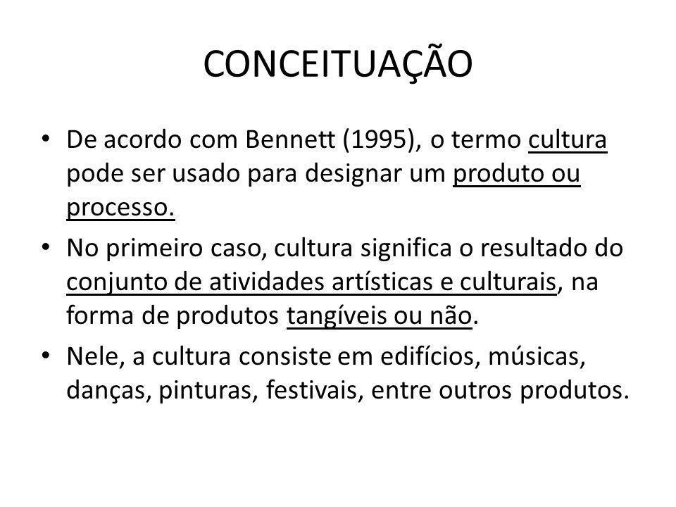 CONCEITUAÇÃO De acordo com Bennett (1995), o termo cultura pode ser usado para designar um produto ou processo. No primeiro caso, cultura significa o