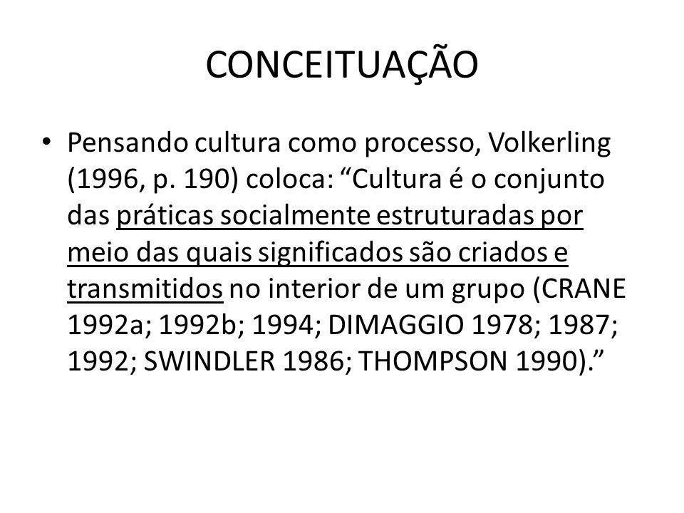 CONCEITUAÇÃO Pensando cultura como processo, Volkerling (1996, p. 190) coloca: Cultura é o conjunto das práticas socialmente estruturadas por meio das