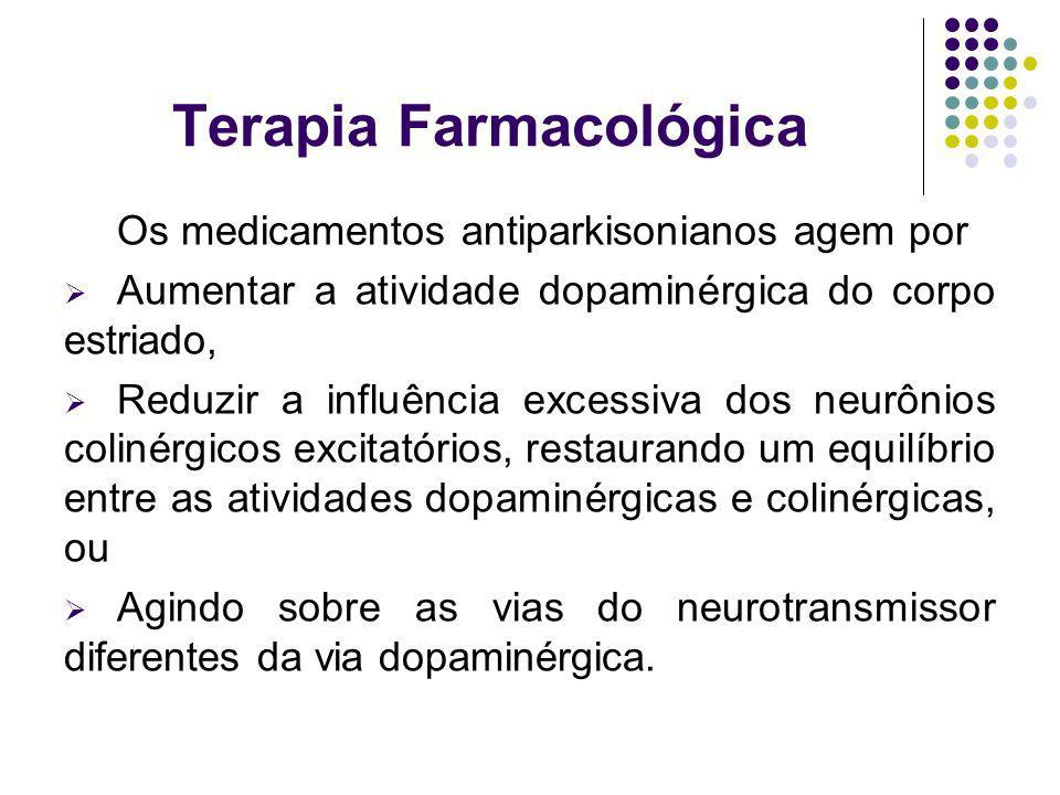 Terapia Farmacológica Os medicamentos antiparkisonianos agem por Aumentar a atividade dopaminérgica do corpo estriado, Reduzir a influência excessiva