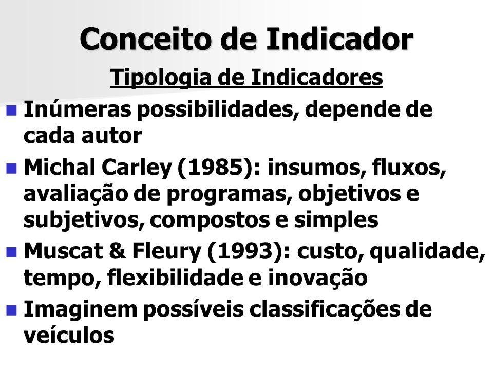 Conceito de Indicador Tipologia de Indicadores Inúmeras possibilidades, depende de cada autor Michal Carley (1985): insumos, fluxos, avaliação de prog