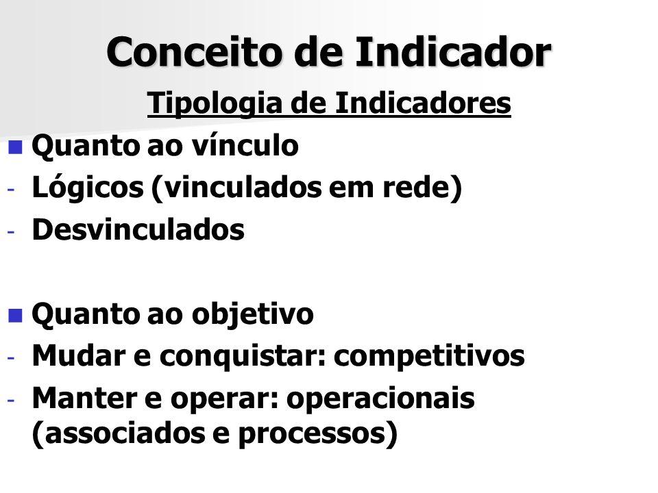 Conceito de Indicador Tipologia de Indicadores Quanto ao vínculo - - Lógicos (vinculados em rede) - - Desvinculados Quanto ao objetivo - - Mudar e con