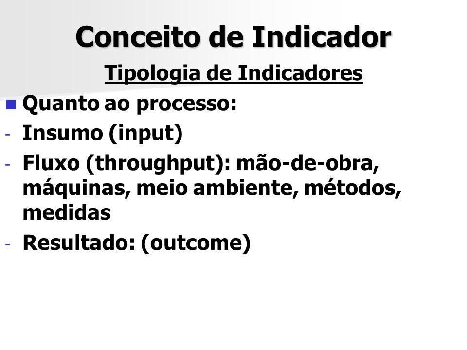 Conceito de Indicador Tipologia de Indicadores Quanto ao processo: - - Insumo (input) - - Fluxo (throughput): mão-de-obra, máquinas, meio ambiente, mé