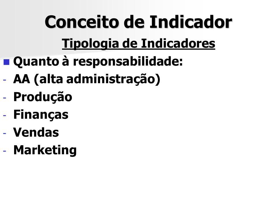 Conceito de Indicador Tipologia de Indicadores Quanto à responsabilidade: - - AA (alta administração) - - Produção - - Finanças - - Vendas - - Marketi