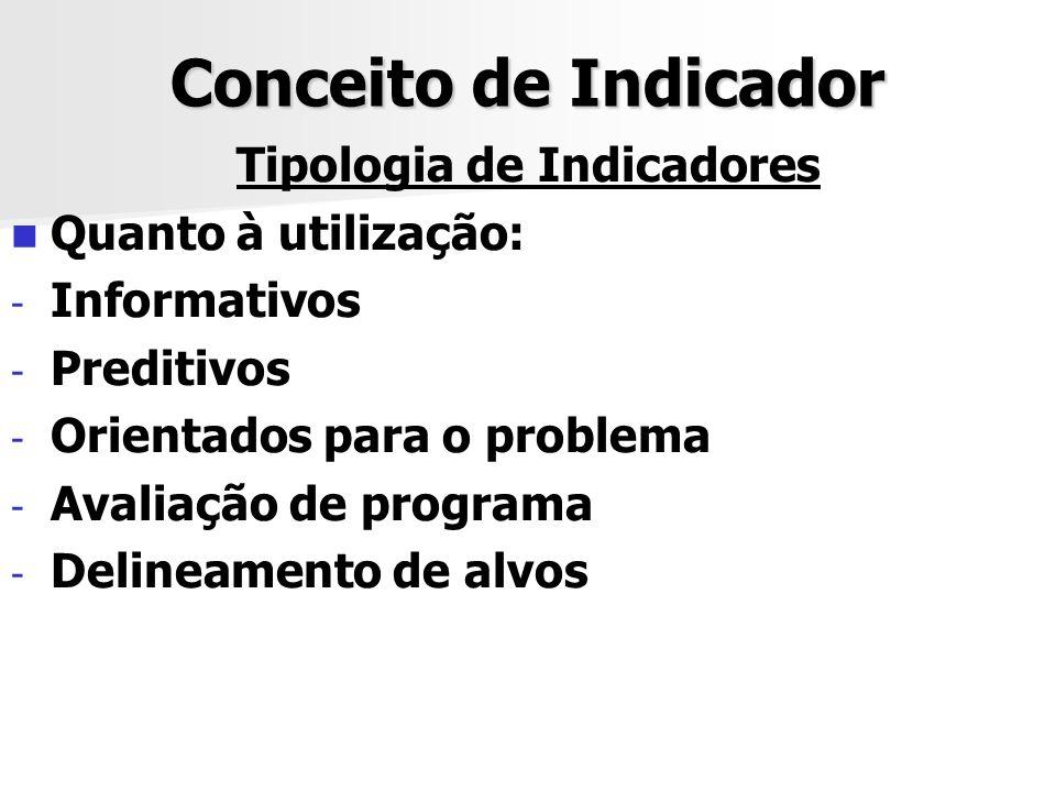 Conceito de Indicador Tipologia de Indicadores Quanto à utilização: - - Informativos - - Preditivos - - Orientados para o problema - - Avaliação de pr