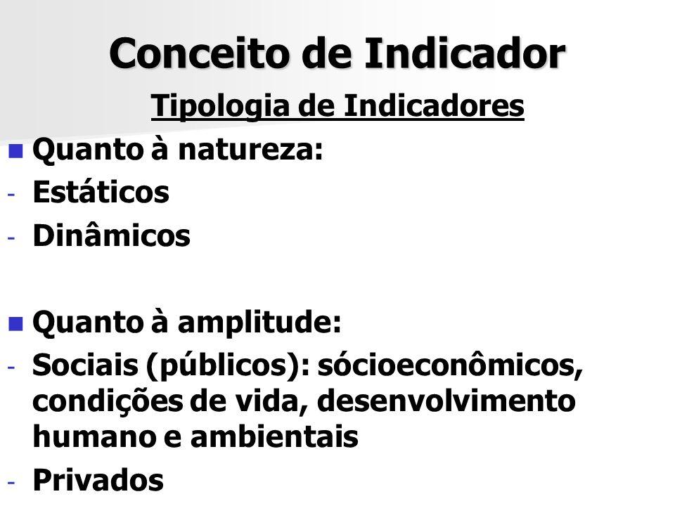 Conceito de Indicador Tipologia de Indicadores Quanto à natureza: - - Estáticos - - Dinâmicos Quanto à amplitude: - - Sociais (públicos): sócioeconômi