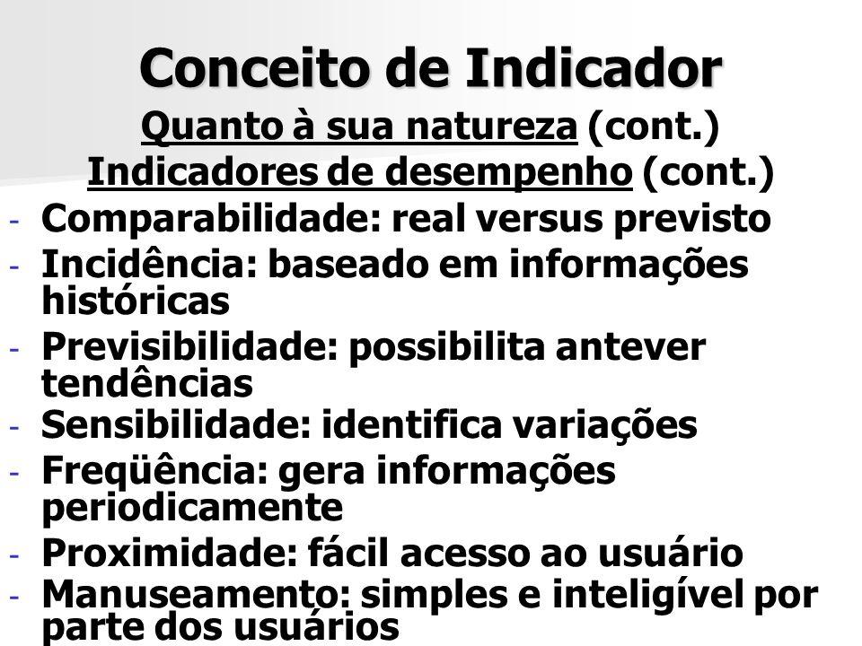 Conceito de Indicador Quanto à sua natureza (cont.) Indicadores de desempenho (cont.) - - Comparabilidade: real versus previsto - - Incidência: basead
