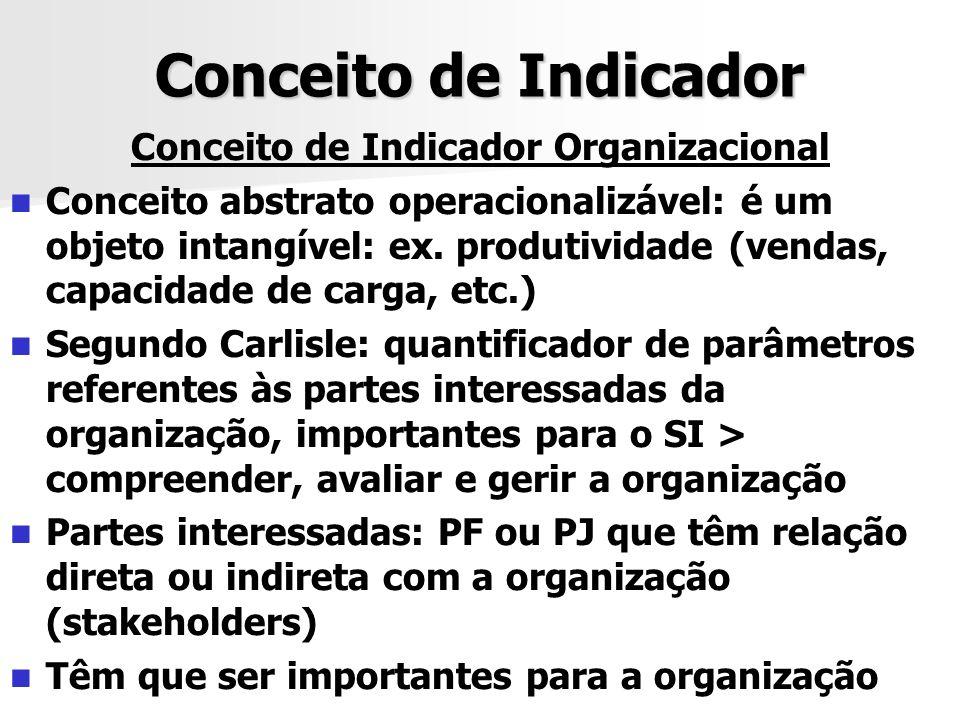 Conceito de Indicador Conceito de Indicador Organizacional Conceito abstrato operacionalizável: é um objeto intangível: ex. produtividade (vendas, cap