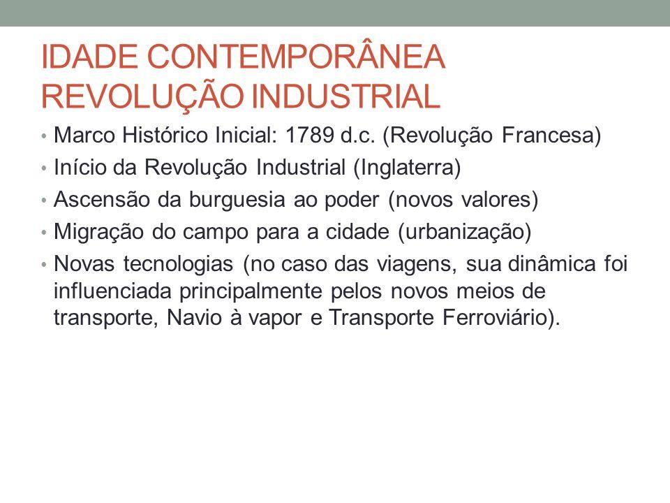 IDADE CONTEMPORÂNEA REVOLUÇÃO INDUSTRIAL Marco Histórico Inicial: 1789 d.c. (Revolução Francesa) Início da Revolução Industrial (Inglaterra) Ascensão