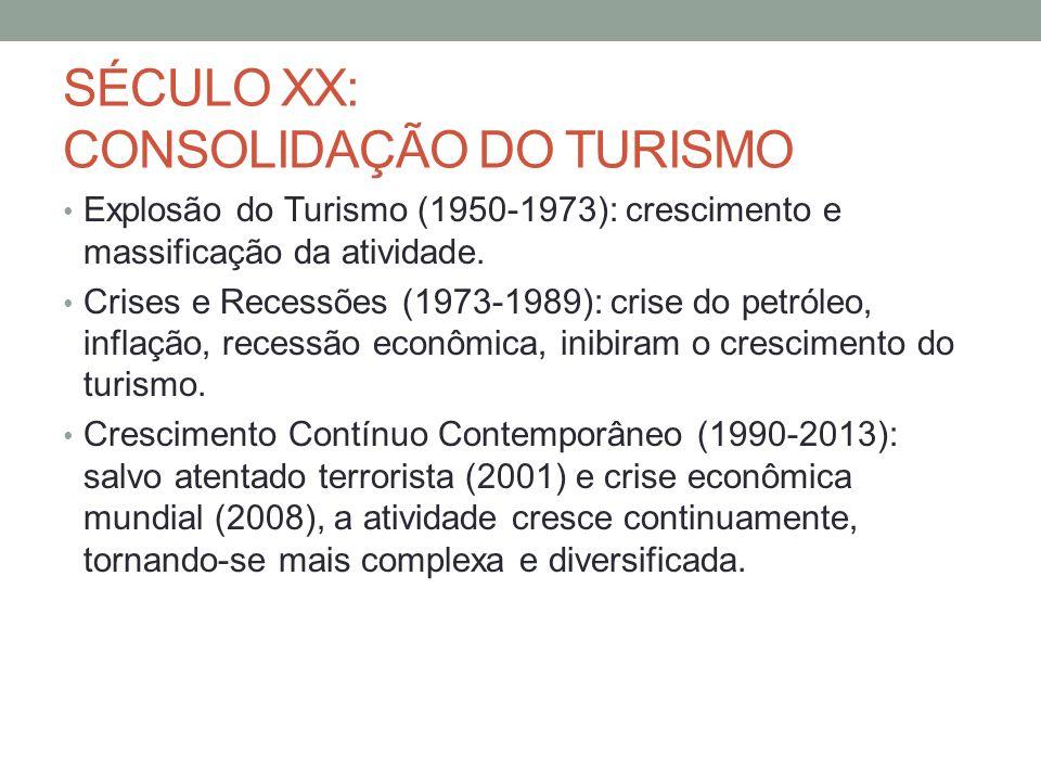 SÉCULO XX: CONSOLIDAÇÃO DO TURISMO Explosão do Turismo (1950-1973): crescimento e massificação da atividade. Crises e Recessões (1973-1989): crise do