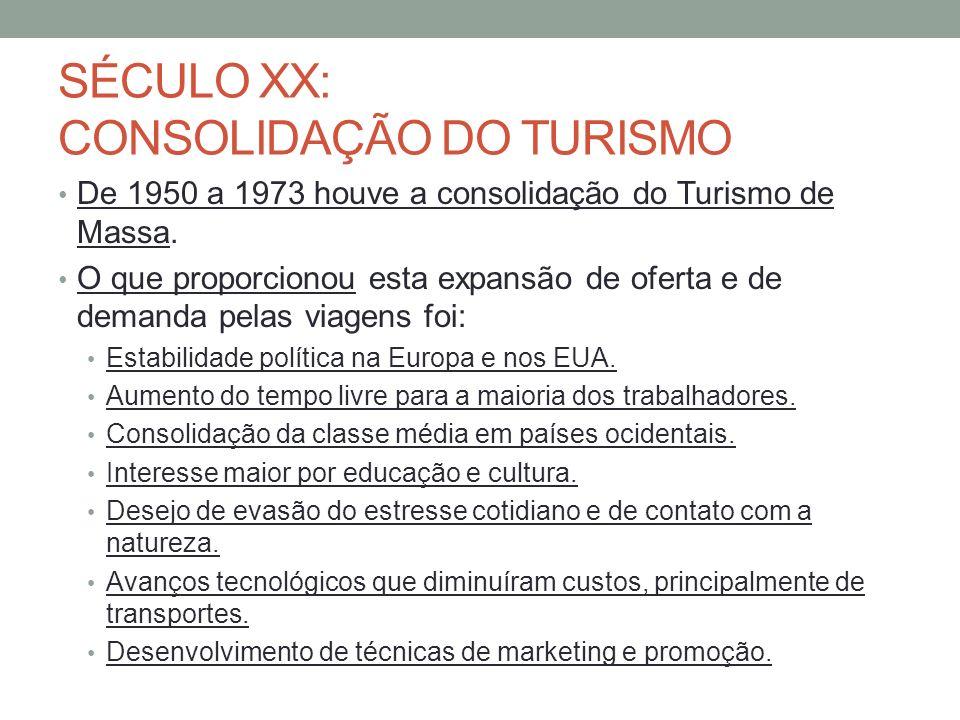 SÉCULO XX: CONSOLIDAÇÃO DO TURISMO De 1950 a 1973 houve a consolidação do Turismo de Massa. O que proporcionou esta expansão de oferta e de demanda pe
