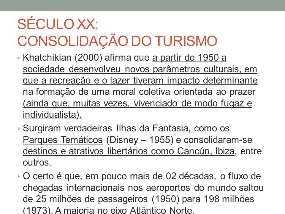 SÉCULO XX: CONSOLIDAÇÃO DO TURISMO Khatchikian (2000) afirma que a partir de 1950 a sociedade desenvolveu novos parâmetros culturais, em que a recreaç