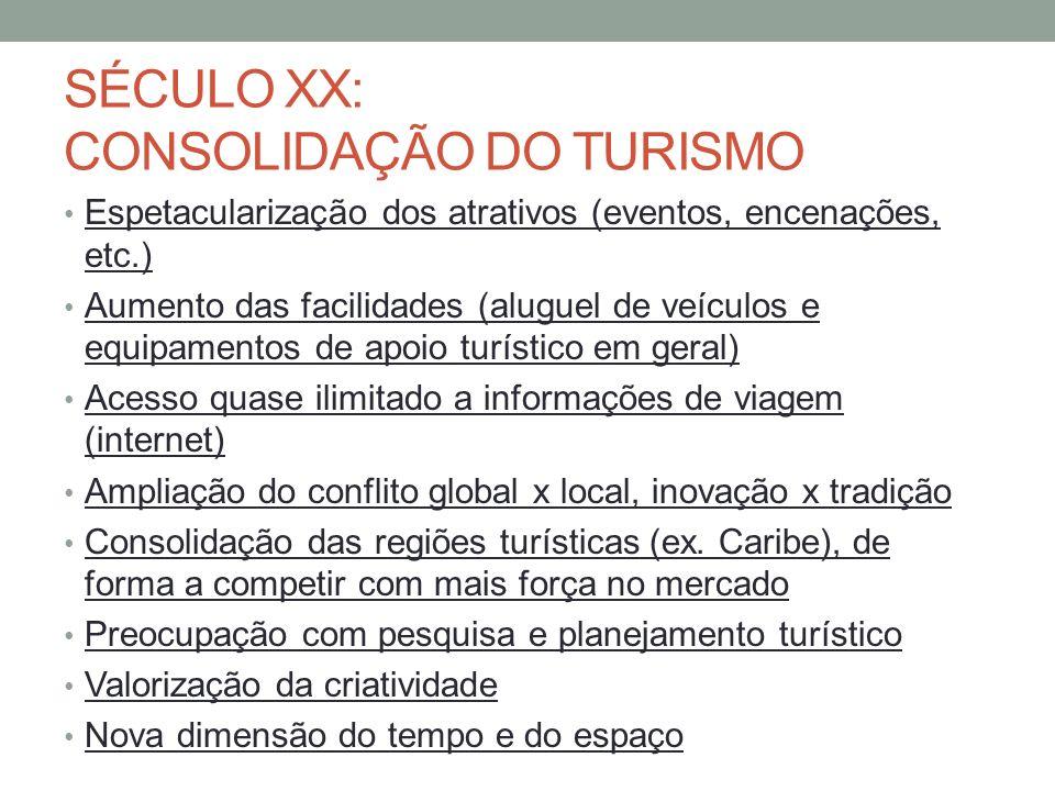 SÉCULO XX: CONSOLIDAÇÃO DO TURISMO Espetacularização dos atrativos (eventos, encenações, etc.) Aumento das facilidades (aluguel de veículos e equipame
