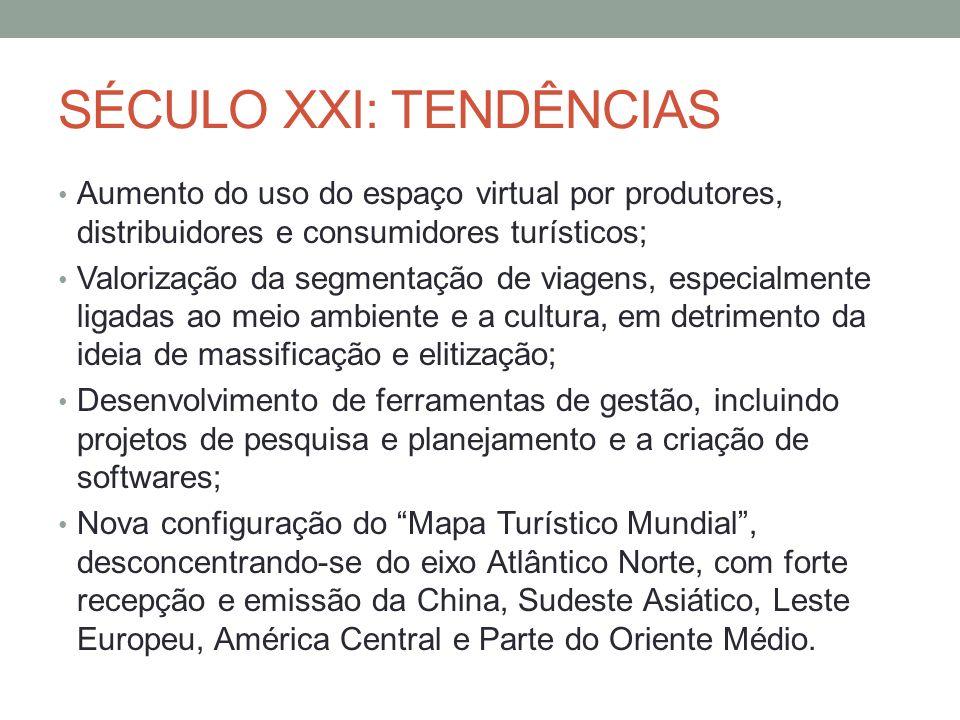SÉCULO XXI: TENDÊNCIAS Aumento do uso do espaço virtual por produtores, distribuidores e consumidores turísticos; Valorização da segmentação de viagen