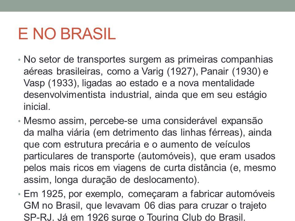 E NO BRASIL No setor de transportes surgem as primeiras companhias aéreas brasileiras, como a Varig (1927), Panair (1930) e Vasp (1933), ligadas ao es