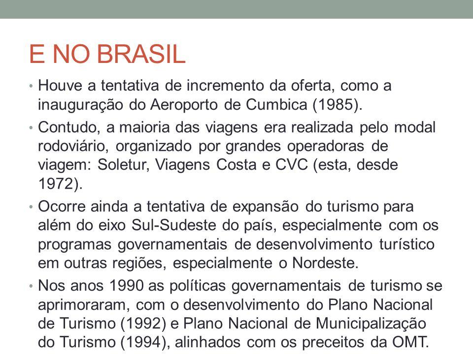 E NO BRASIL Houve a tentativa de incremento da oferta, como a inauguração do Aeroporto de Cumbica (1985). Contudo, a maioria das viagens era realizada