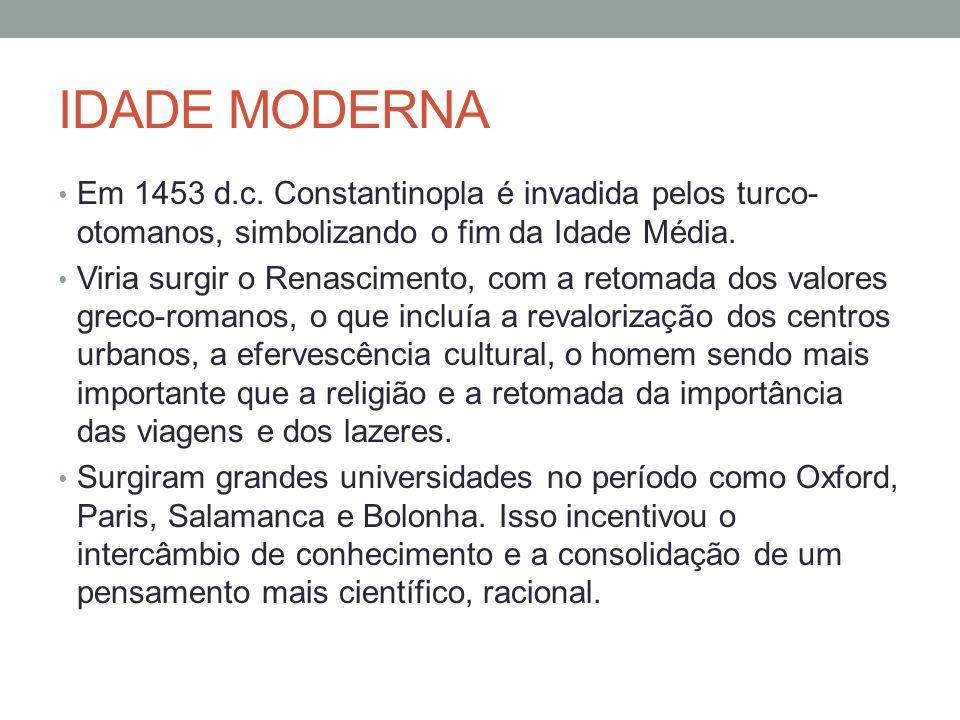 IDADE MODERNA Em 1453 d.c.