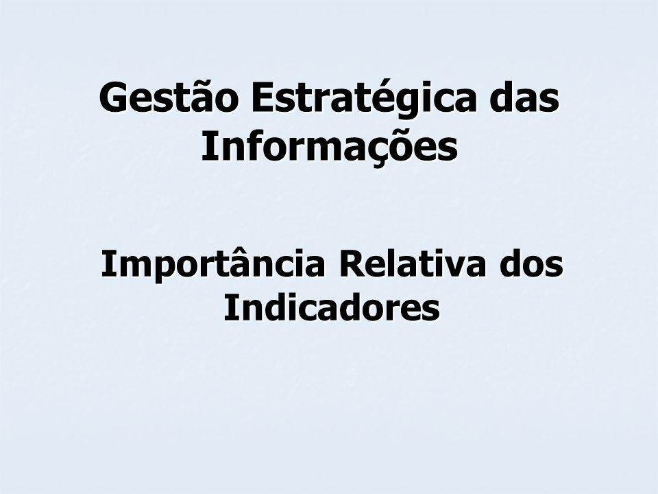 Gestão Estratégica das Informações Importância Relativa dos Indicadores