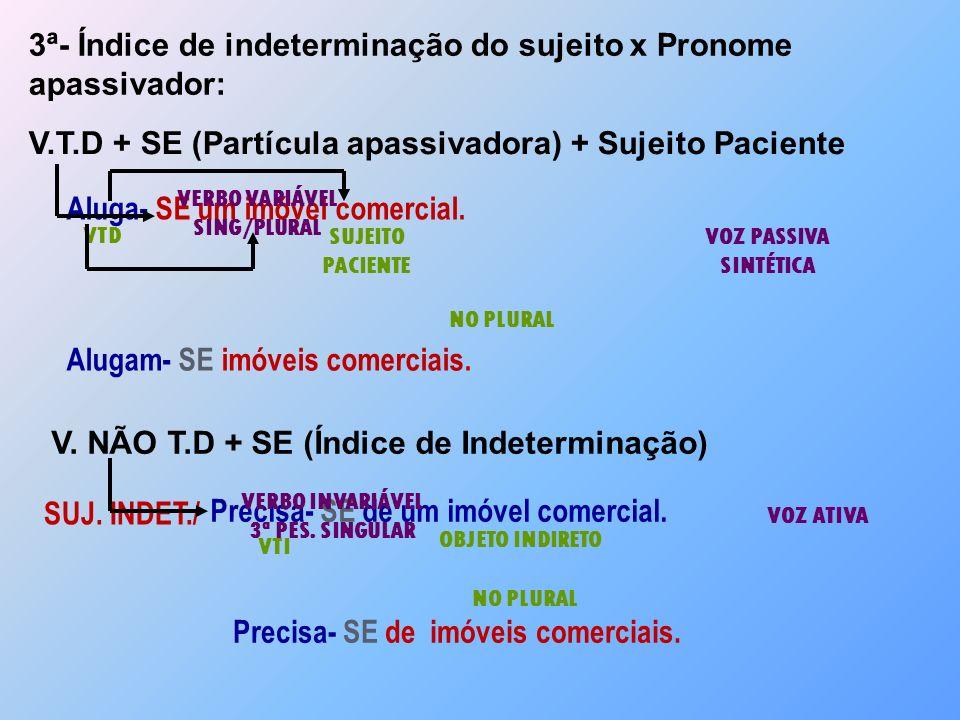 3ª- Índice de indeterminação do sujeito x Pronome apassivador: V.T.D + SE (Partícula apassivadora) + Sujeito Paciente Aluga- SE um imóvel comercial. V