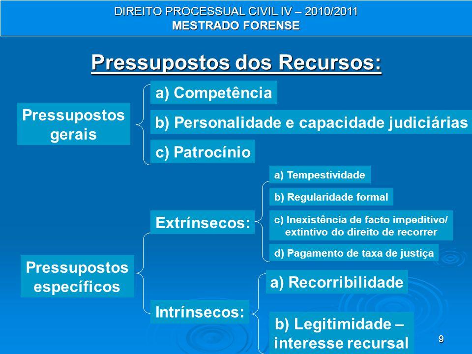 9 Pressupostos dos Recursos: DIREITO PROCESSUAL CIVIL IV – 2010/2011 MESTRADO FORENSE Pressupostos gerais Pressupostos específicos a) Competência b) Personalidade e capacidade judiciárias c) Patrocínio Extrínsecos: Intrínsecos: a) Recorribilidade b) Legitimidade – interesse recursal a) Tempestividade b) Regularidade formal c) Inexistência de facto impeditivo/ extintivo do direito de recorrer d) Pagamento de taxa de justiça