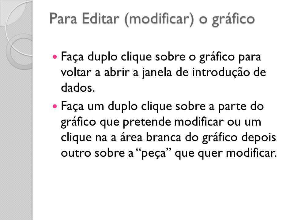 Para Editar (modificar) o gráfico Faça duplo clique sobre o gráfico para voltar a abrir a janela de introdução de dados. Faça um duplo clique sobre a