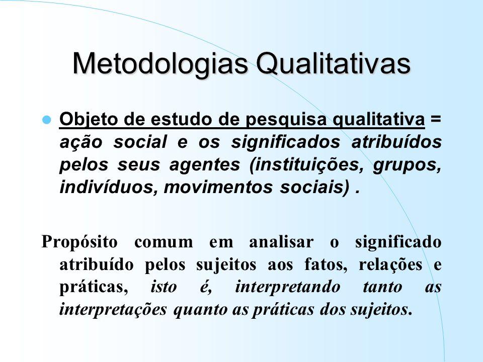 Metodologias Qualitativas Objeto de estudo de pesquisa qualitativa = ação social e os significados atribuídos pelos seus agentes (instituições, grupos, indivíduos, movimentos sociais).