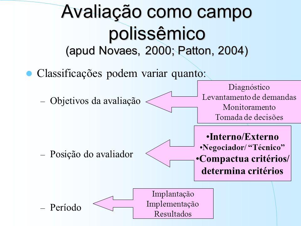 Avaliação como campo polissêmico (apud Novaes, 2000; Patton, 2004) Classificações podem variar quanto: – Objetivos da avaliação – Posição do avaliador – Período Diagnóstico Levantamento de demandas Monitoramento Tomada de decisões Interno/Externo Negociador/ Técnico Compactua critérios/ determina critérios Implantação Implementação Resultados