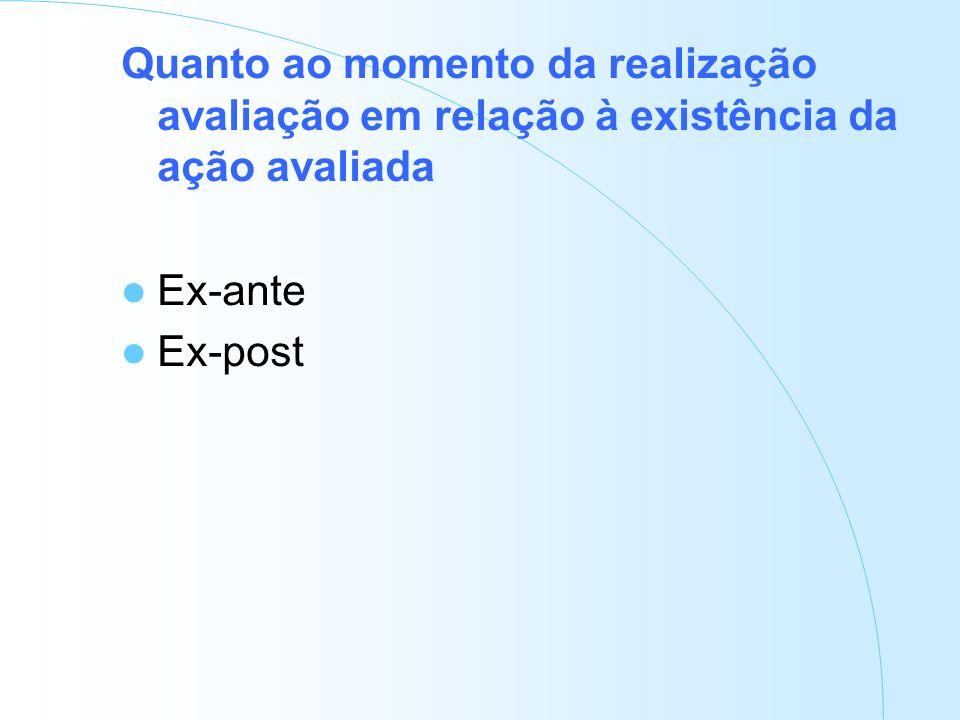 Quanto ao momento da realização avaliação em relação à existência da ação avaliada Ex-ante Ex-post