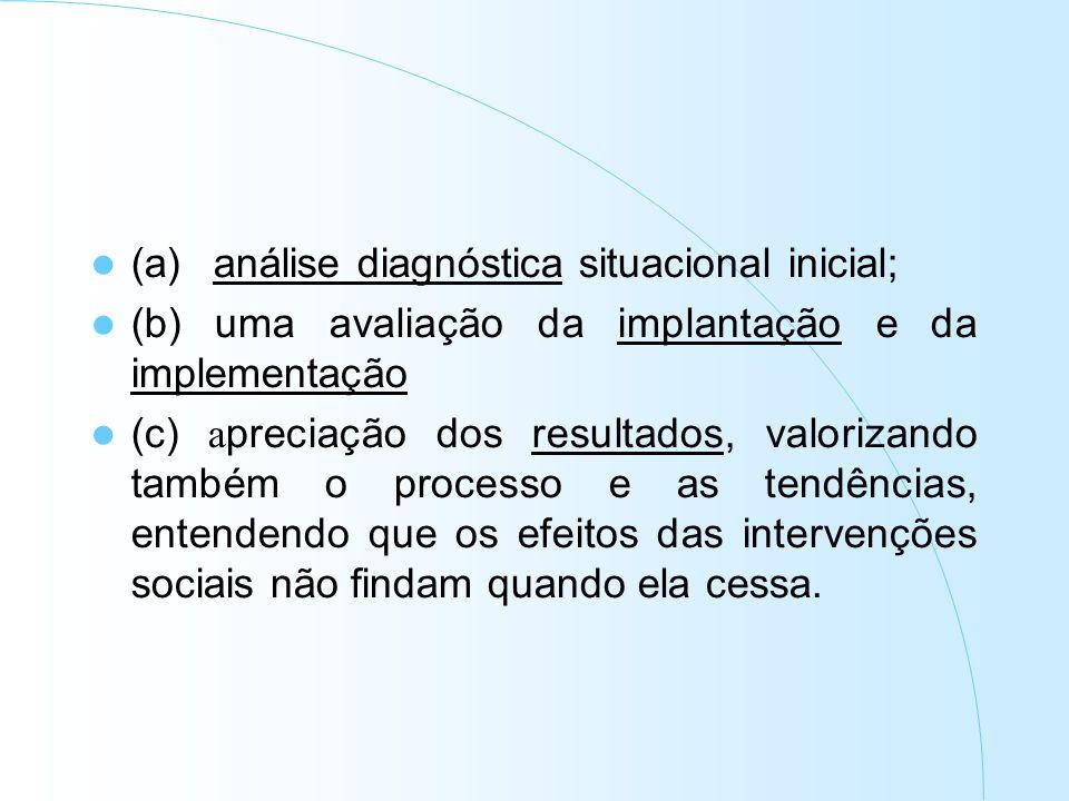 (a) análise diagnóstica situacional inicial; (b) uma avaliação da implantação e da implementação (c) a preciação dos resultados, valorizando também o processo e as tendências, entendendo que os efeitos das intervenções sociais não findam quando ela cessa.