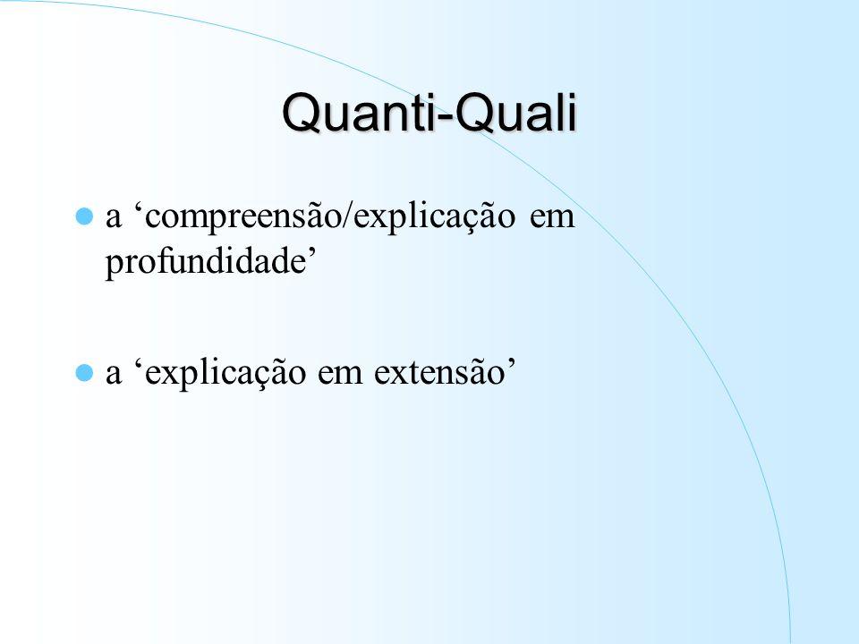 Quanti-Quali a compreensão/explicação em profundidade a explicação em extensão