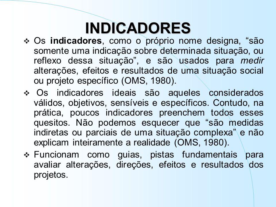 INDICADORES Os indicadores, como o próprio nome designa, são somente uma indicação sobre determinada situação, ou reflexo dessa situação, e são usados para medir alterações, efeitos e resultados de uma situação social ou projeto específico (OMS, 1980).