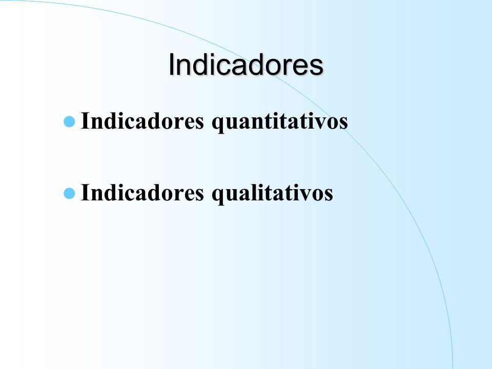 Indicadores quantitativos Indicadores qualitativos Indicadores